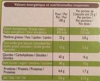 P'tit Sacripant, Petits Beurre Chocolat au Lait aux Noisettes - Nutrition facts - fr