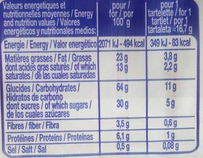 12 Tartelettes Goût Chocolat Noisettes - Informations nutritionnelles