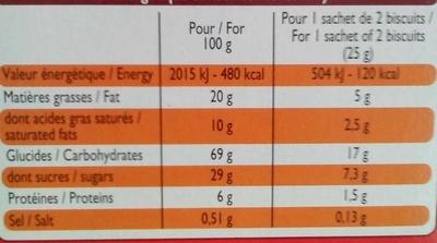 Fête Foraine - Nutrition facts