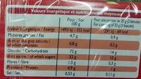 Barquettes à la  fraise - Voedingswaarden