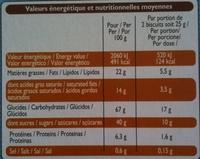 P'tit Sacripant Petits Beurre Chocolat au Lait - Informations nutritionnelles - fr