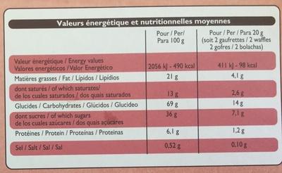 Gaufrettes fines - Nutrition facts