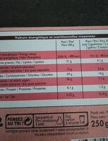 Gaufrettes fines pur beurre - Voedigswaarden