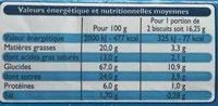 Petit beurre sablé au sel de Guérande - Informations nutritionnelles