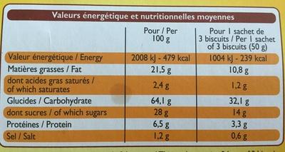 Biscuits sablés au citron et aux amandes - Informations nutritionnelles - fr