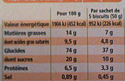 Biscuits petit-beurre - Nutrition facts - fr