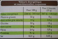 Florentins aux amandes - Valori nutrizionali - fr