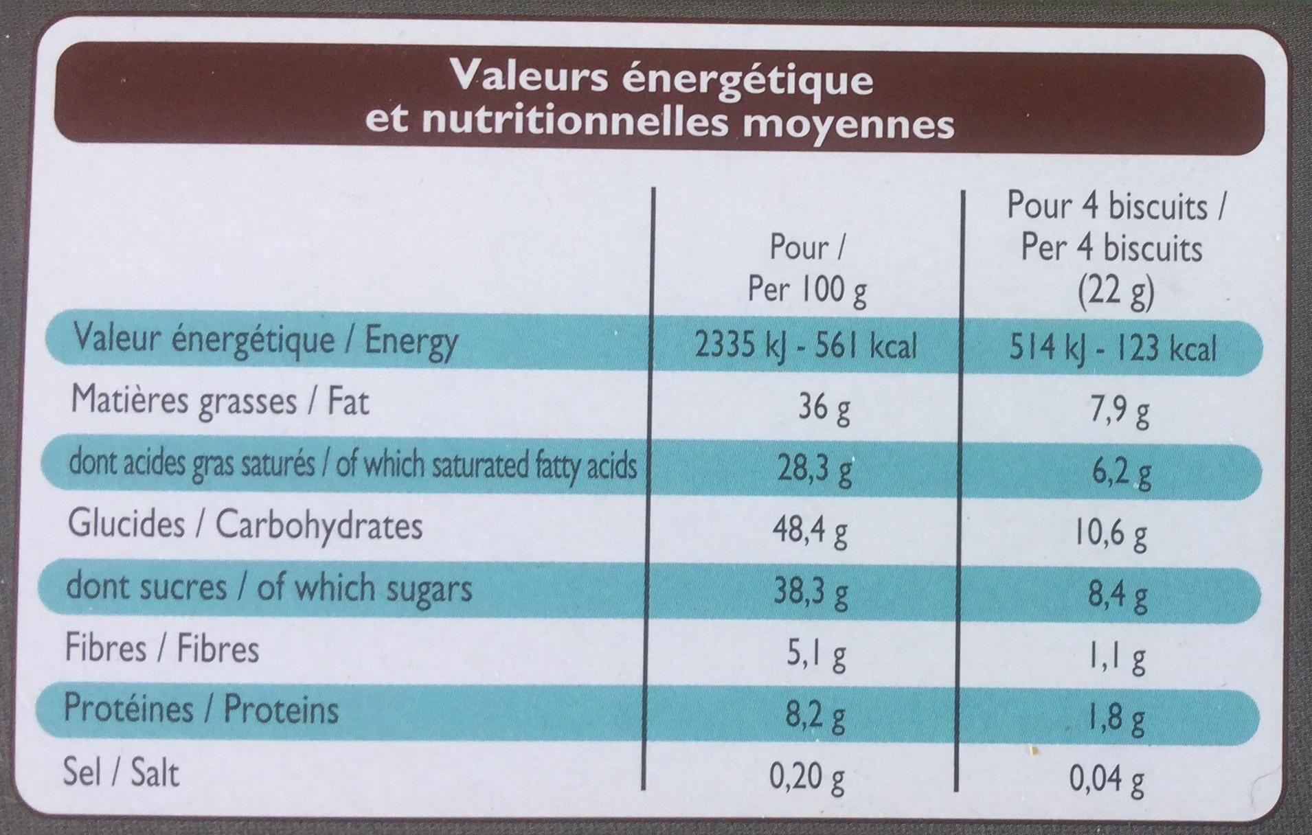 Médaillons au coco - Informations nutritionnelles