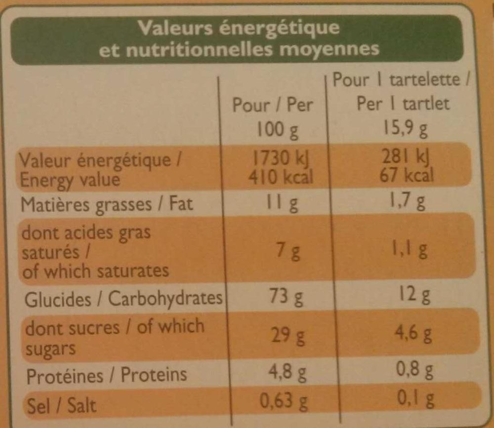 Tartelettes au Citron Pur Beurre - Informations nutritionnelles