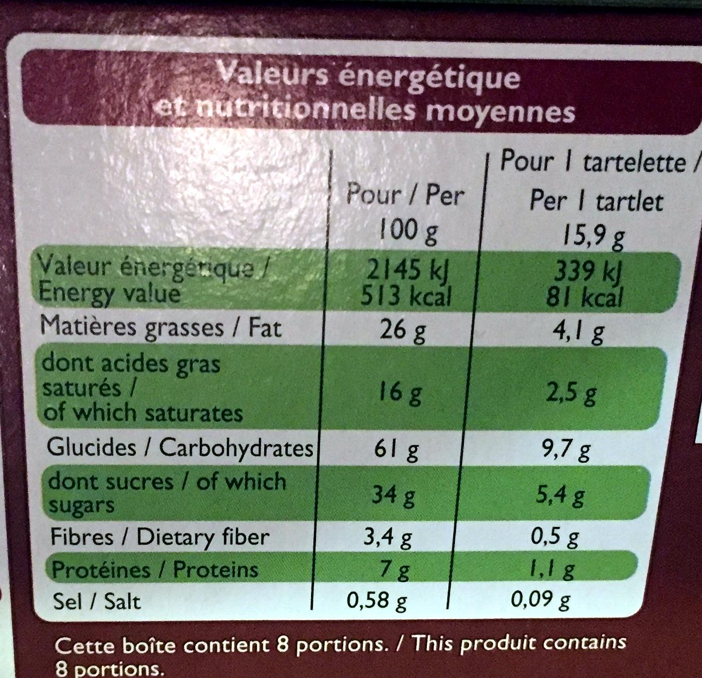 Tartelettes chocolat noisettes - Voedigswaarden