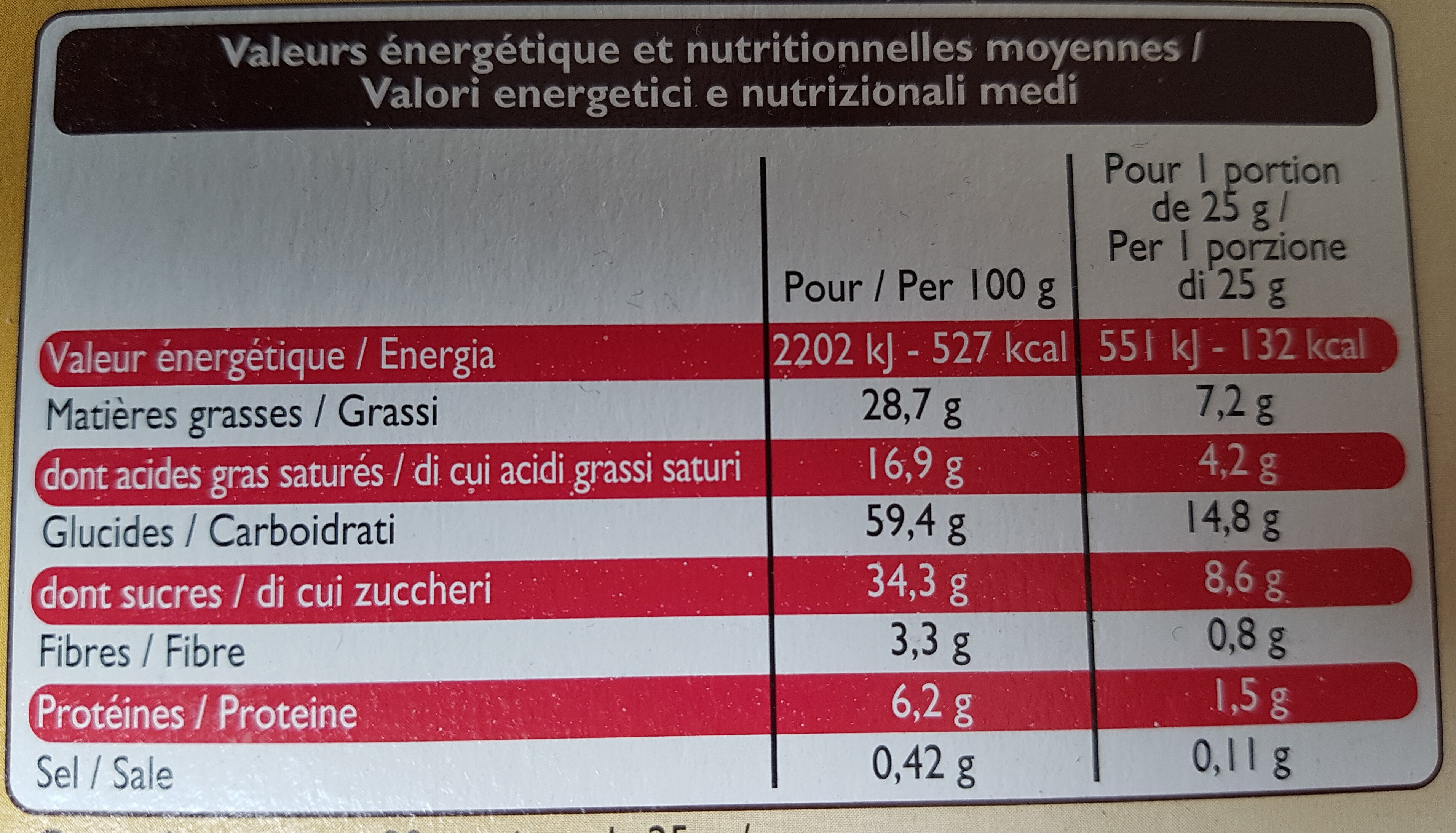 Assortiment de biscuits pâtissiers - Nutrition facts