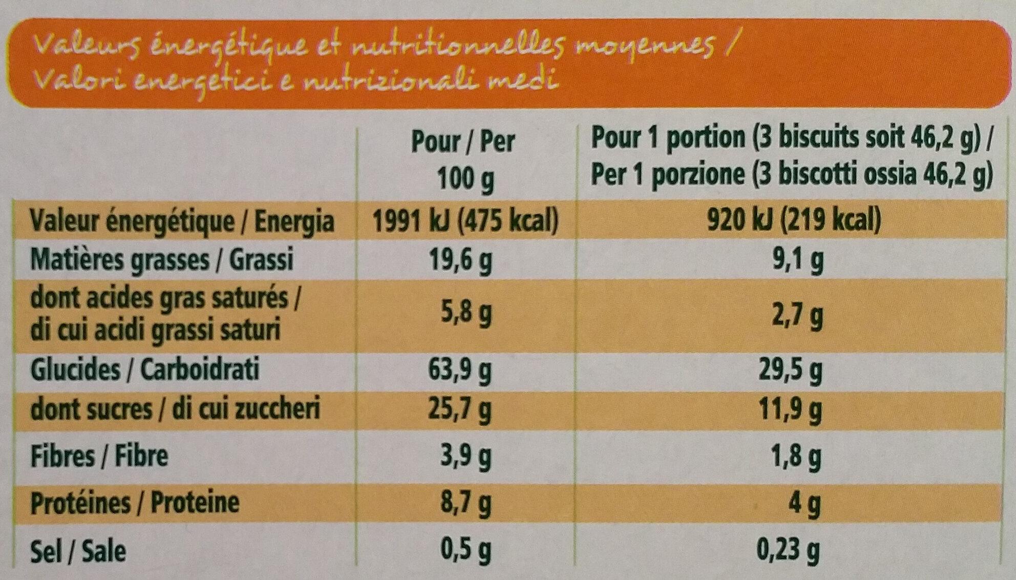 American sandwich 7 céréales - Voedingswaarden