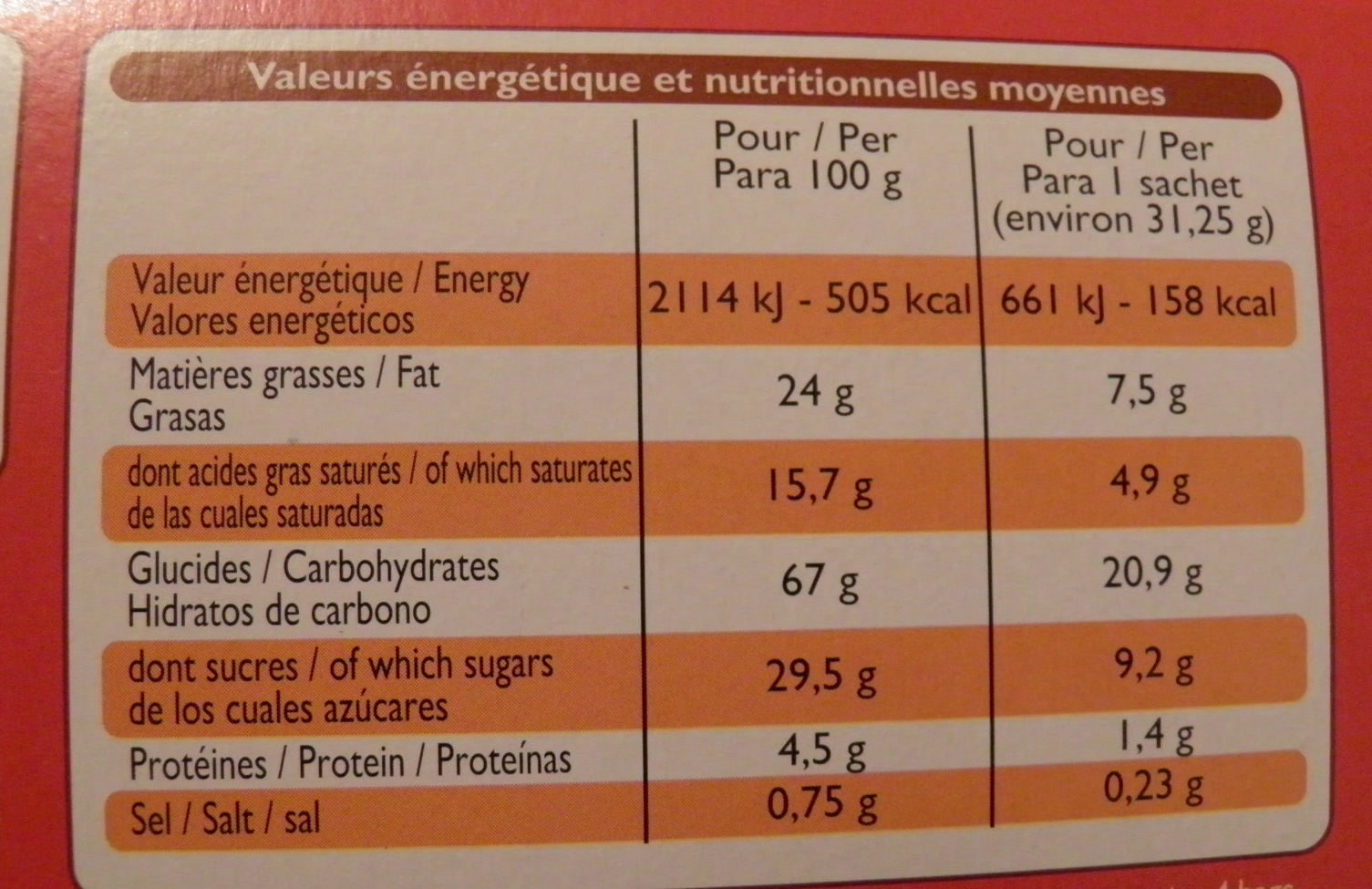 Sablés éclats au caramel au beurre salé - Informations nutritionnelles - fr