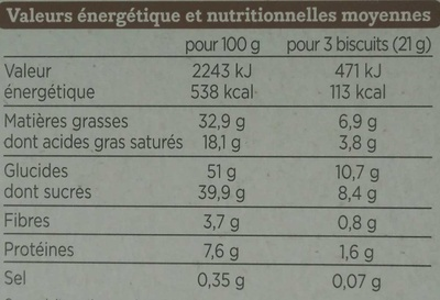 Biscuits Meringués Truffés - Nutrition facts
