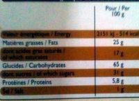 Sablés au café - Informations nutritionnelles