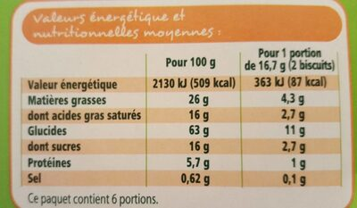 Palmiers pur beurre - Voedingswaarden - fr