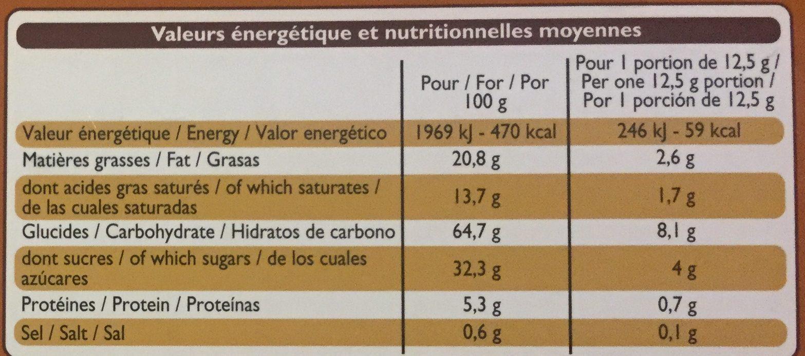 Stick cannelle - Valori nutrizionali - fr
