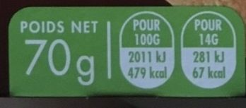 Mini Crêpes Dentelle Noisettes Cacao - Voedingswaarden