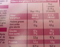 Sablés saveur Rhum-Raisins - Nutrition facts