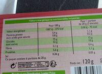 barquettes à la fraise - Nutrition facts