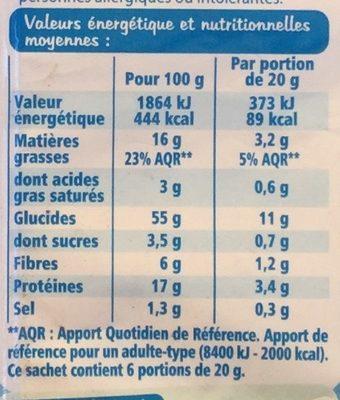 Flûtes sésame - Informations nutritionnelles - fr