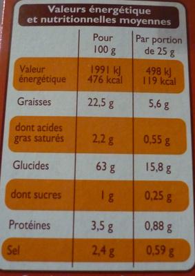 Chipsy Croustillant - Informations nutritionnelles
