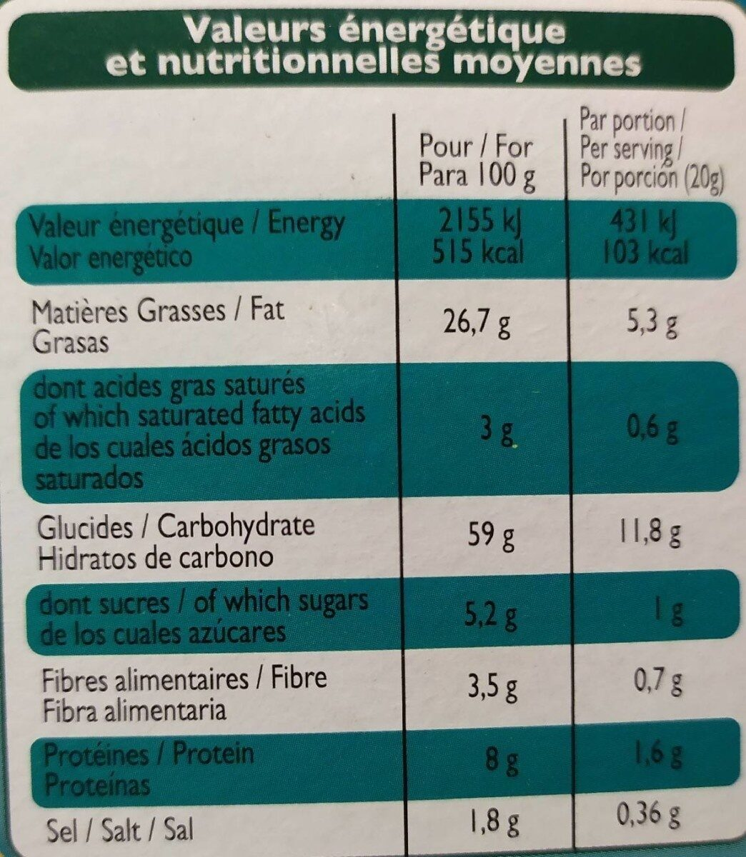 Assortiment crackers - Nutrition facts - fr