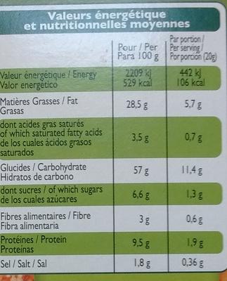 Crackers Pizza - Información nutricional - es
