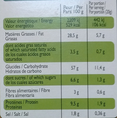 Crackers Pizza - Nutrition facts