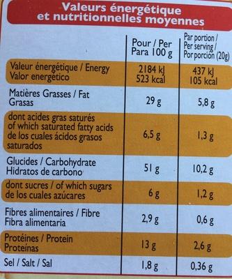 Crackers goût fromage à l'emmental - Valori nutrizionali - fr