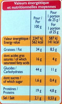Biscuits saveur Gouda - Informations nutritionnelles - fr