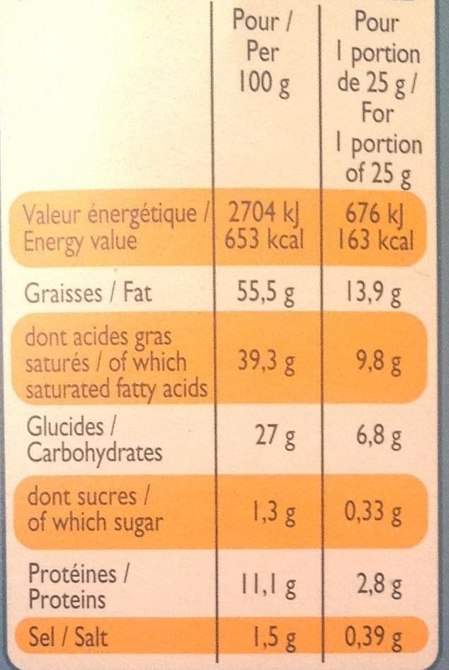 Mini Choux saveur Bleu Noix - Voedingswaarden