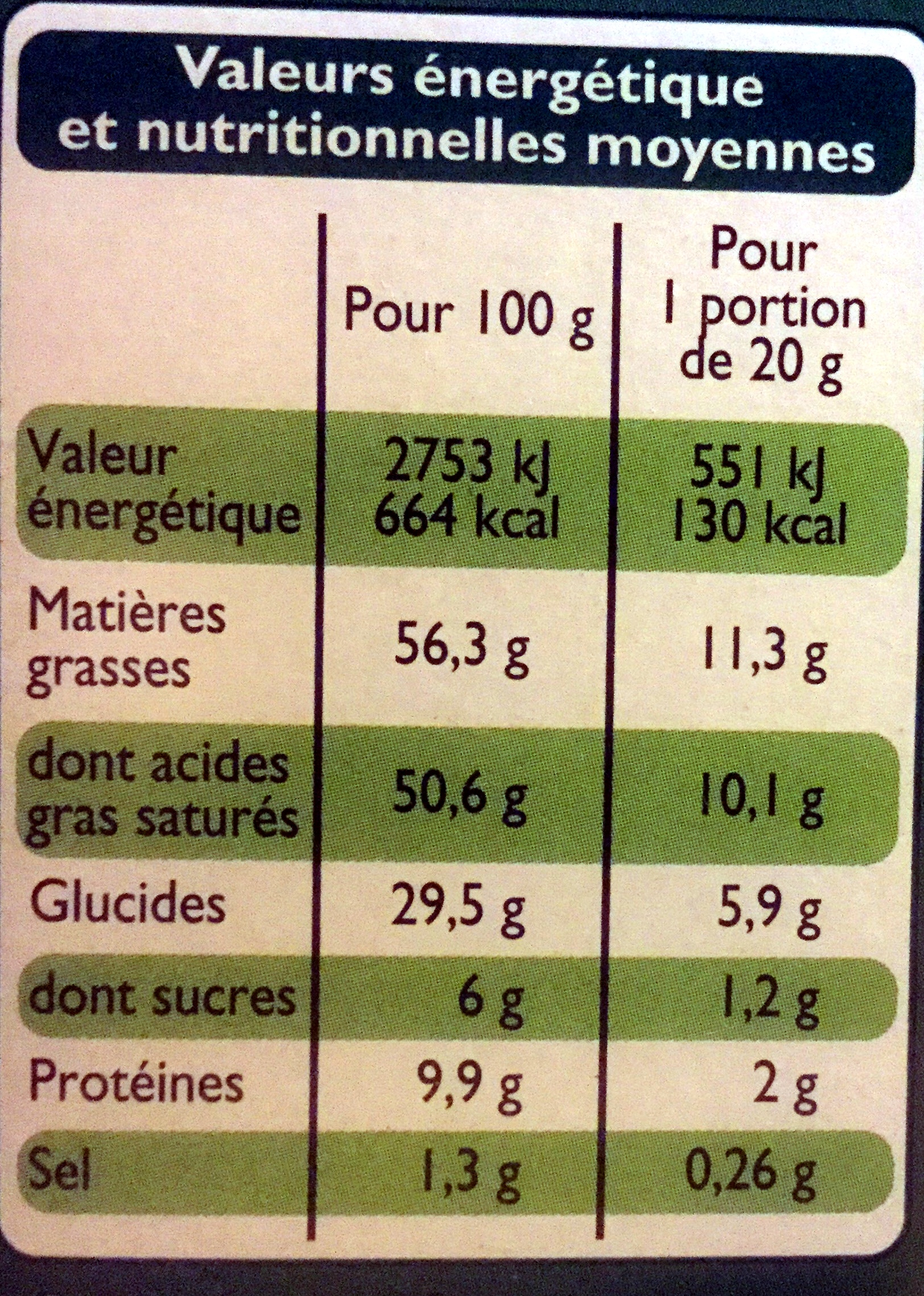 Mini choux saveur chèvre poivre - Informations nutritionnelles - fr