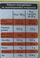 Crackers fromages & graines - Informations nutritionnelles - fr