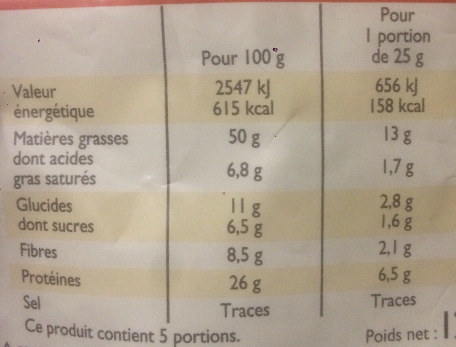 Cacahuètes grillées - Informations nutritionnelles - fr