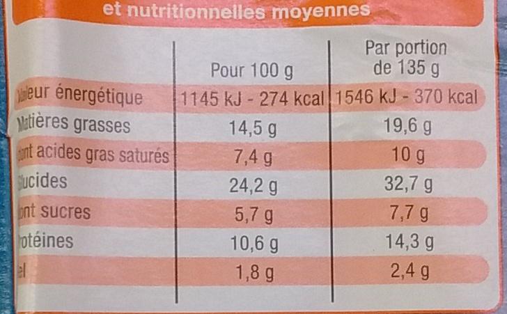 Jambon Cheddar fondu - Nutrition facts