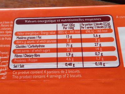 Tartelettes à l'abricot - Nutrition facts