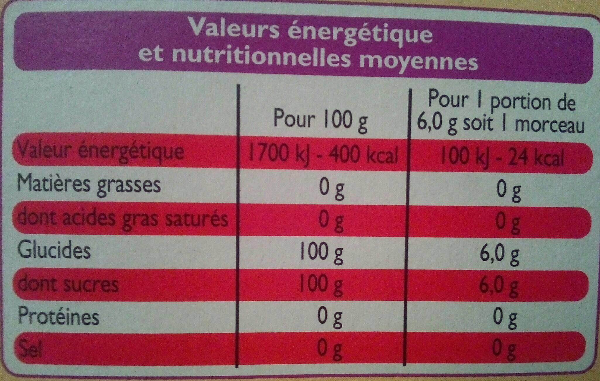 Sucre en morceaux - Informations nutritionnelles - fr