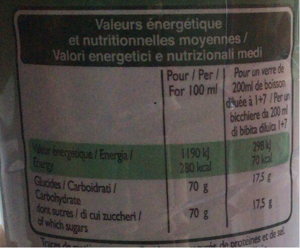 Sirop de menthe - Informations nutritionnelles - fr