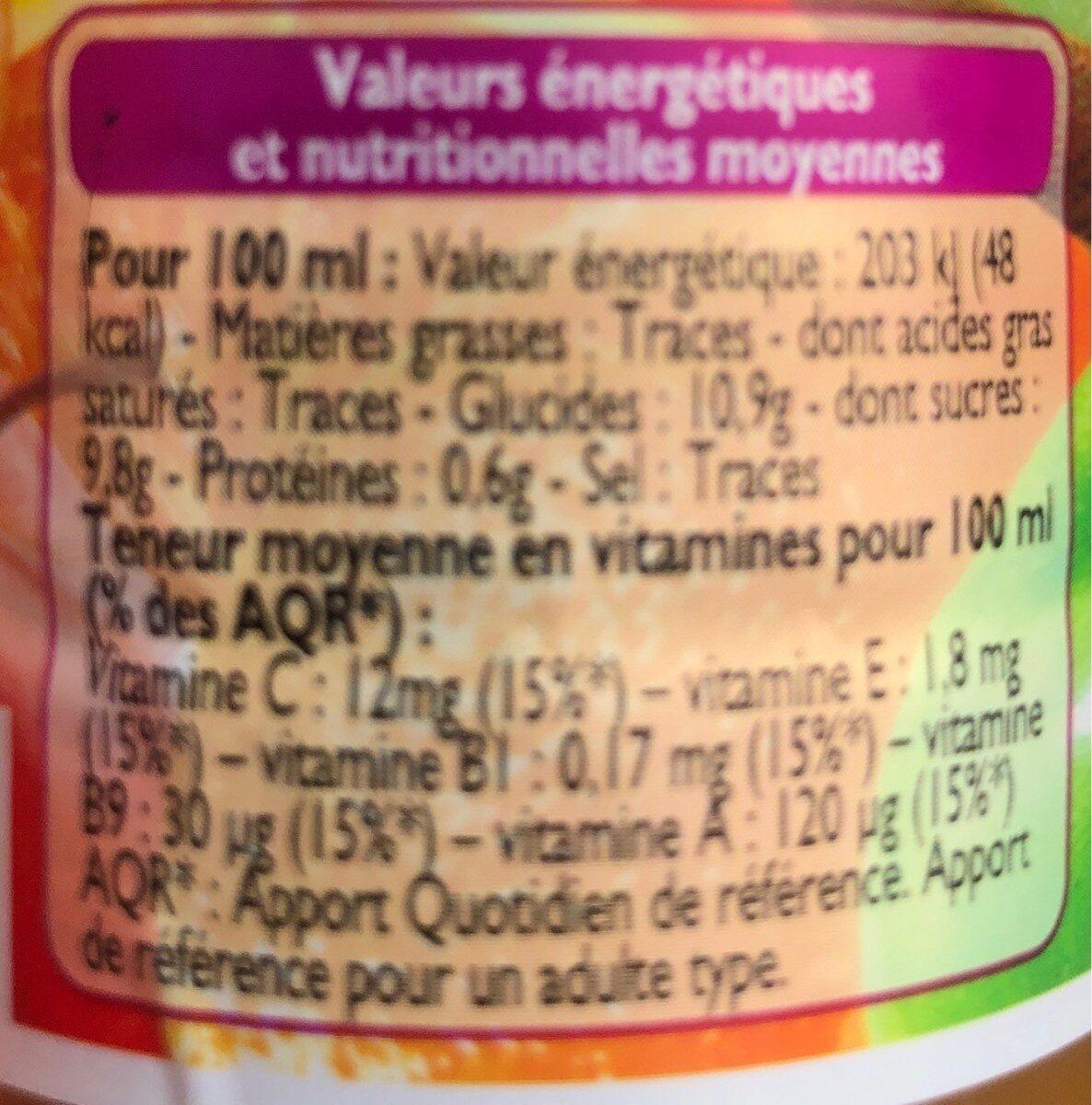 Cocktail multivitaminé - Informations nutritionnelles - fr