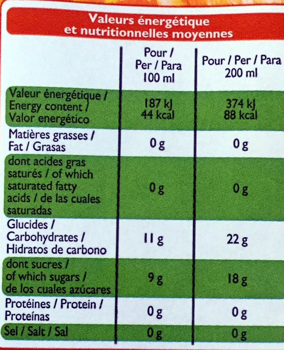 Jus d'orange à base de concentré - Nutrition facts