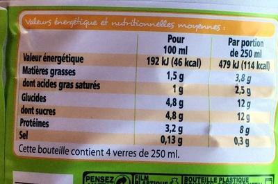 Bio lait stérilisé UHT demi-écrémé - Nutrition facts