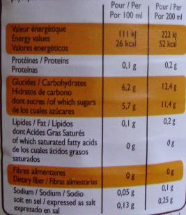 Thé glacé Saveur Pêche - Nutrition facts - fr