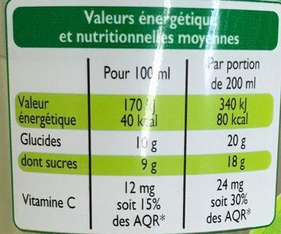 Boisson gazeuse aux fruits saveur citron citron vert - Nutrition facts - fr