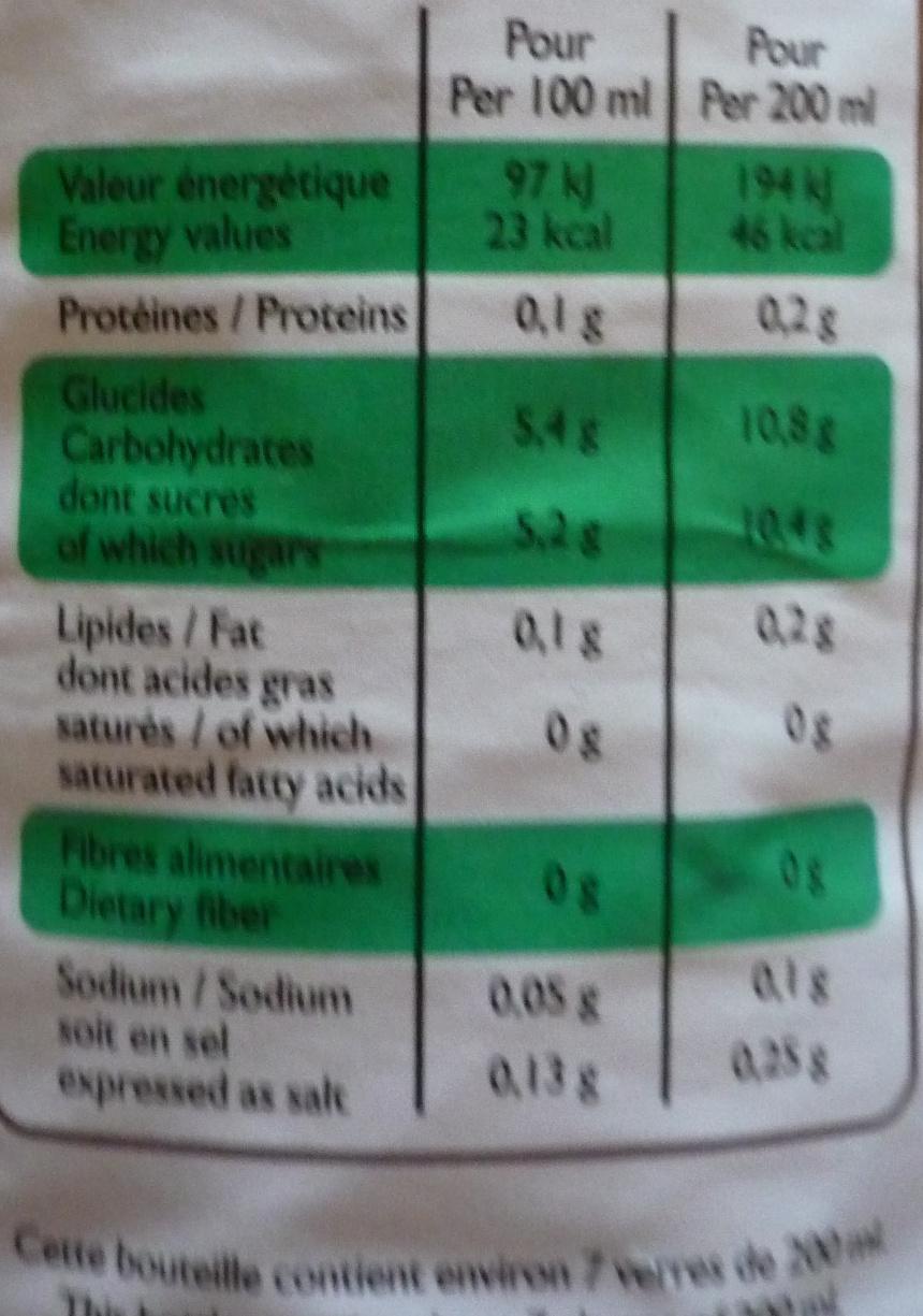 Thé vert Saveur Menthe - Informations nutritionnelles - fr