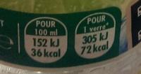 Citron vert - Voedigswaarden