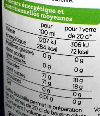Sirop de Menthe - Informations nutritionnelles