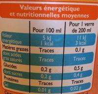 Soda agrumes zéro - Informations nutritionnelles - fr