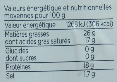 Gorgonzola - Nutrition facts