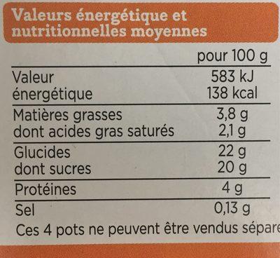 Ile flottante - Informations nutritionnelles - fr